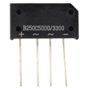 B250C5000