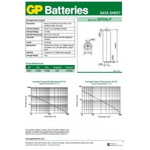 GP AAA Lithium battery