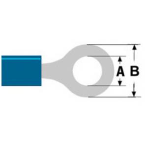 Kabel čevelj okrogel 1.5-2.5mm2