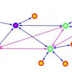 Topologija omrežja ZigBee