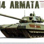 Razvoj tankov po II svetovni vojni